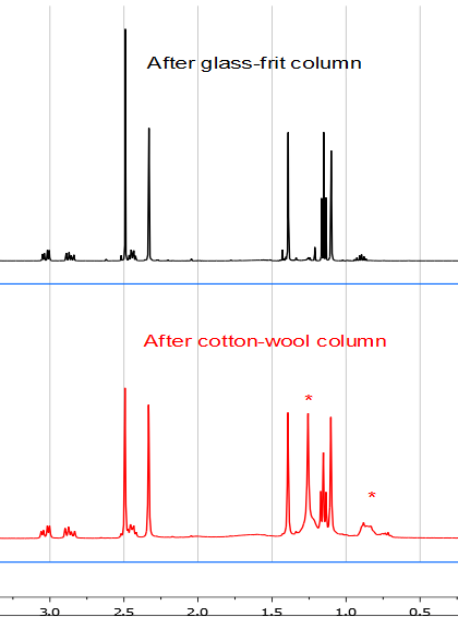 1H NMR spectra before and after a column, contaminated with grease